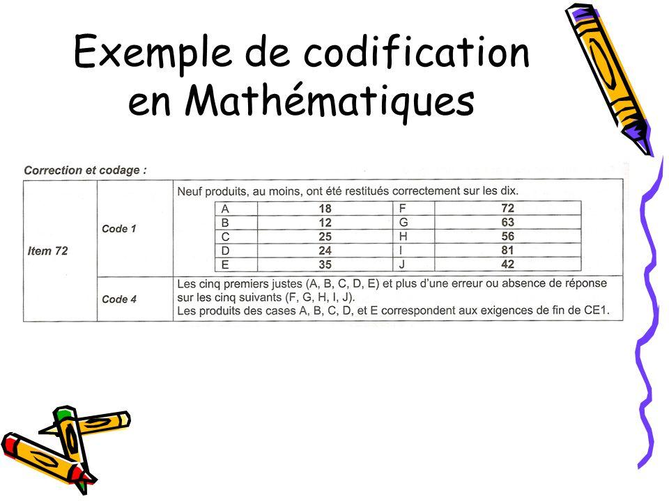 Exemple de codification en Mathématiques