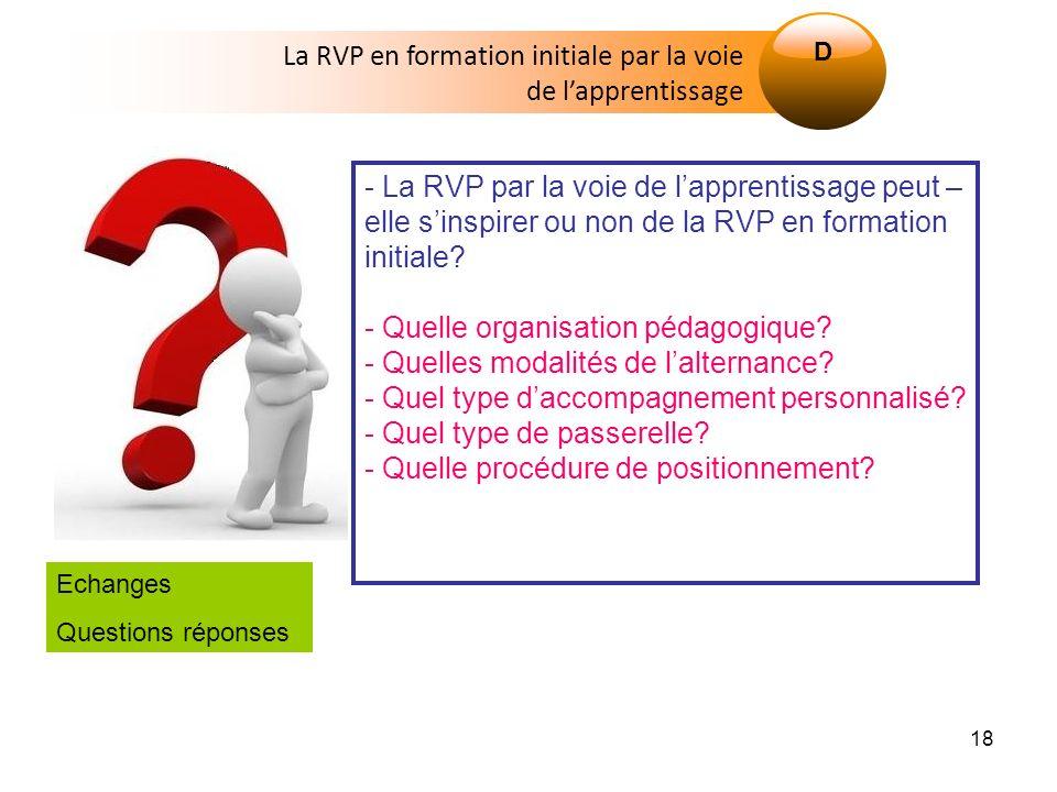 18 La RVP en formation initiale par la voie de lapprentissage D - La RVP par la voie de lapprentissage peut – elle sinspirer ou non de la RVP en forma