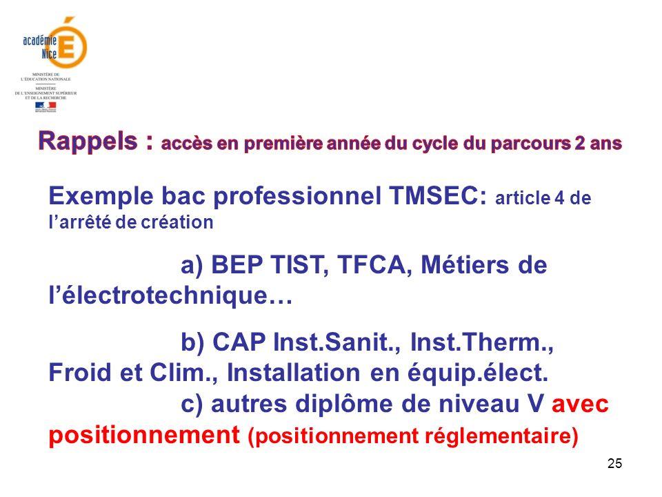 25 Exemple bac professionnel TMSEC: article 4 de larrêté de création a) BEP TIST, TFCA, Métiers de lélectrotechnique… b) CAP Inst.Sanit., Inst.Therm.,
