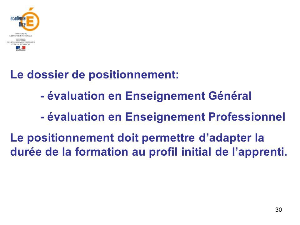 30 Le dossier de positionnement: - évaluation en Enseignement Général - évaluation en Enseignement Professionnel Le positionnement doit permettre dada