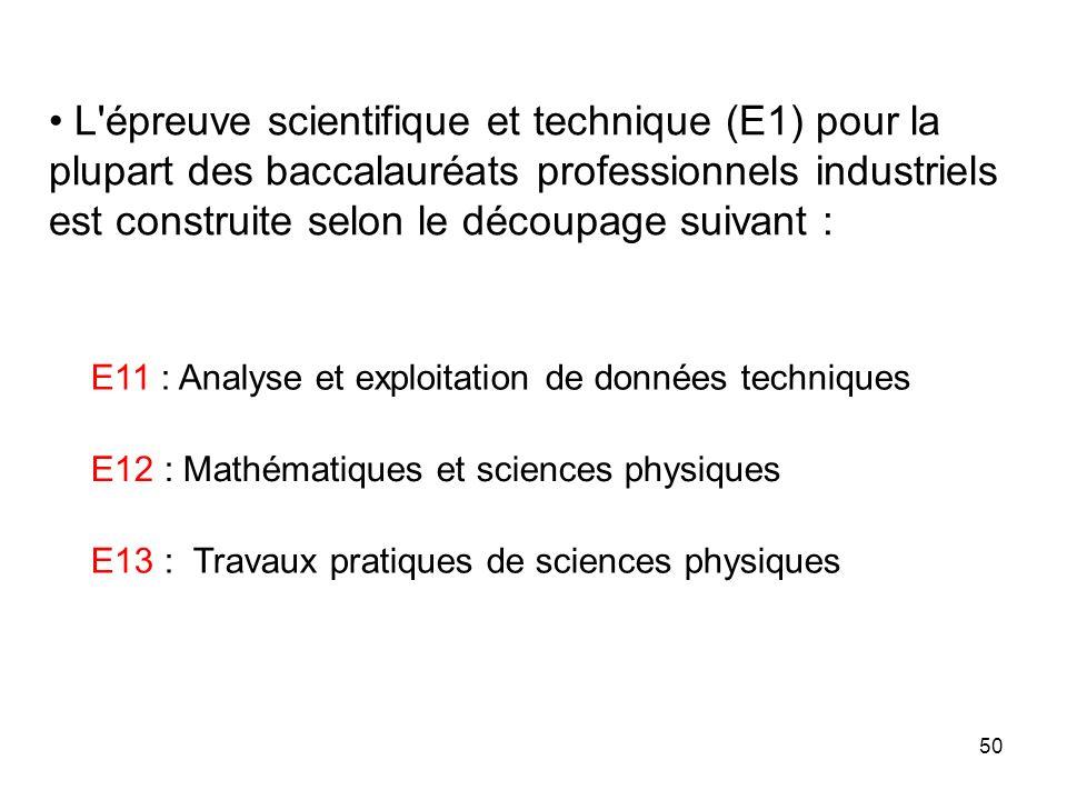 50 L'épreuve scientifique et technique (E1) pour la plupart des baccalauréats professionnels industriels est construite selon le découpage suivant : E