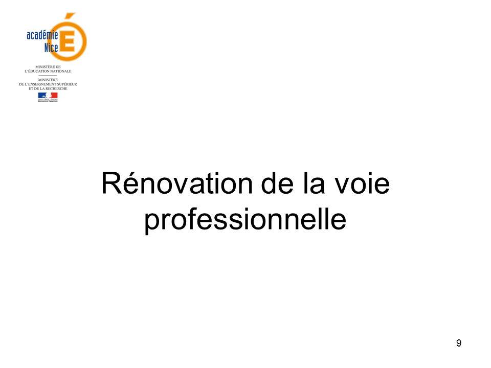 9 Rénovation de la voie professionnelle