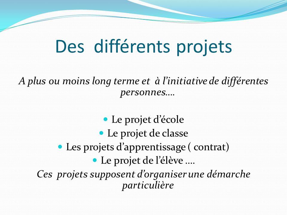 Des différents projets A plus ou moins long terme et à linitiative de différentes personnes…. Le projet décole Le projet de classe Les projets dappren