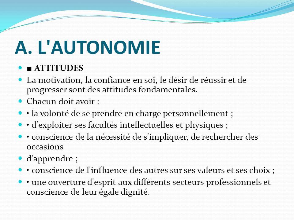 A. L'AUTONOMIE ATTITUDES La motivation, la confiance en soi, le désir de réussir et de progresser sont des attitudes fondamentales. Chacun doit avoir