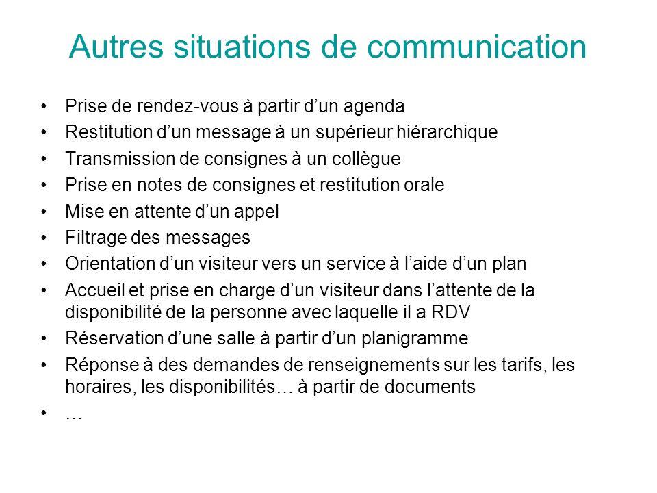 Autres situations de communication Prise de rendez-vous à partir dun agenda Restitution dun message à un supérieur hiérarchique Transmission de consig