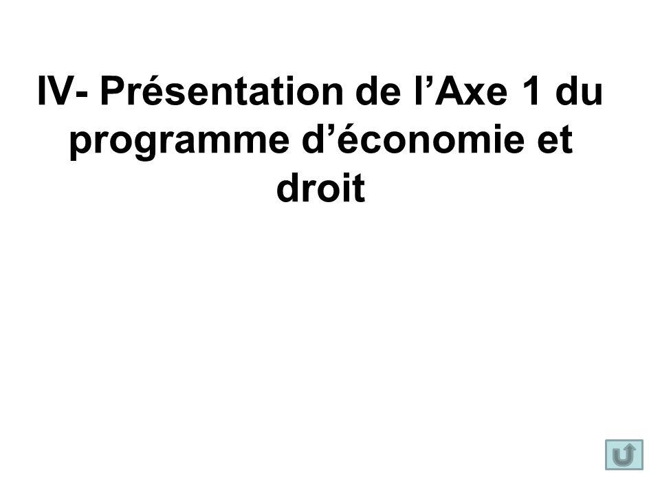 IV- Présentation de lAxe 1 du programme déconomie et droit