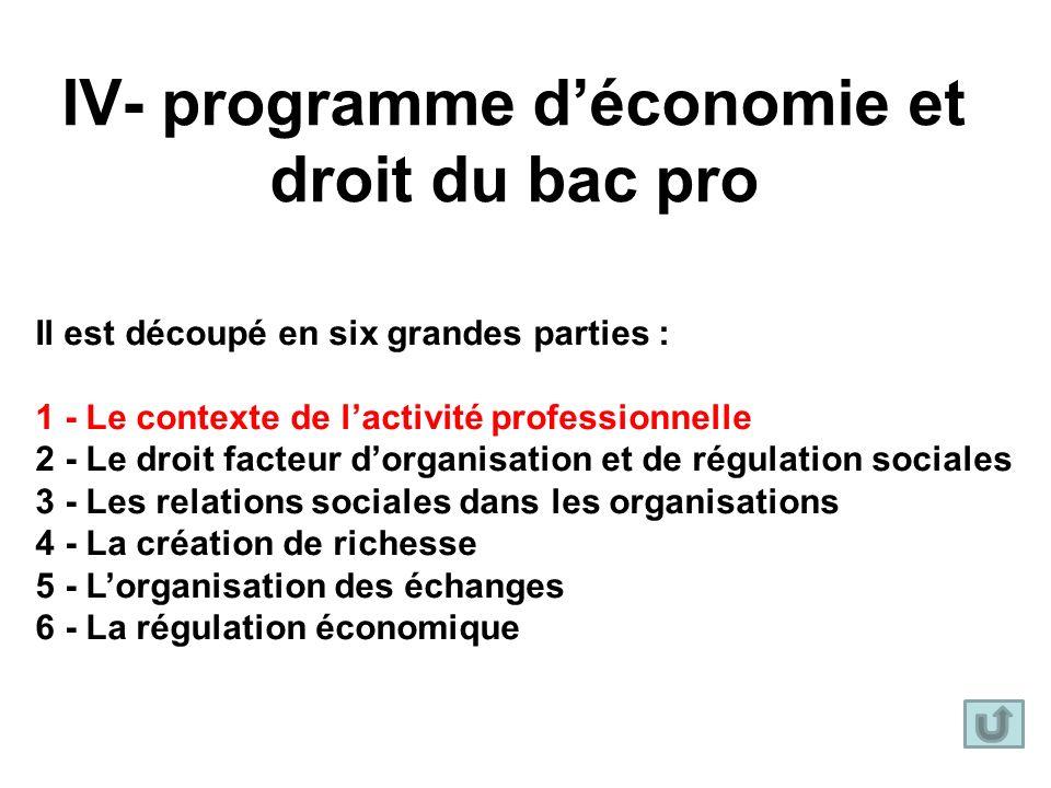 IV- programme déconomie et droit du bac pro Il est découpé en six grandes parties : 1 - Le contexte de lactivité professionnelle 2 - Le droit facteur