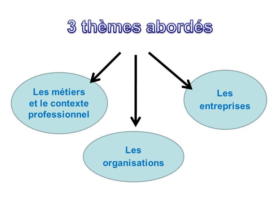 Les métiers et le contexte professionnel Les organisations Les entreprises