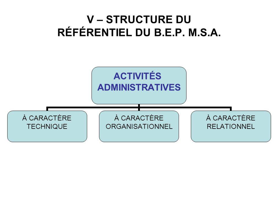 V – STRUCTURE DU RÉFÉRENTIEL DU B.E.P. M.S.A. ACTIVITÉS ADMINISTRATIVES À CARACTÈRE TECHNIQUE À CARACTÈRE ORGANISATIONNEL À CARACTÈRE RELATIONNEL