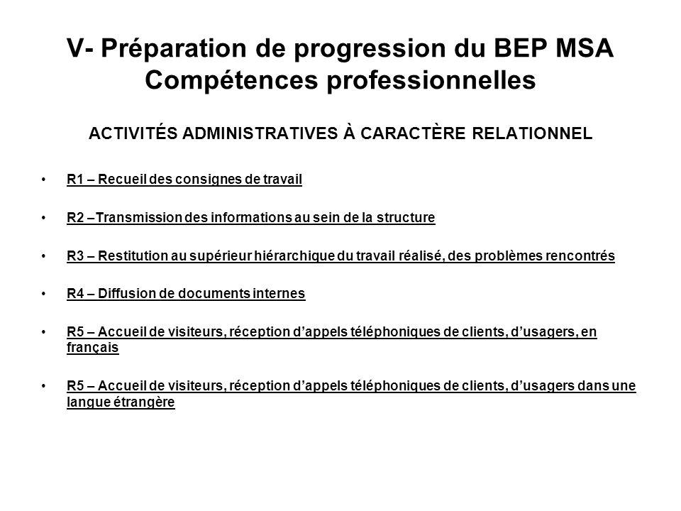 V- Préparation de progression du BEP MSA Compétences professionnelles ACTIVITÉS ADMINISTRATIVES À CARACTÈRE RELATIONNEL R1 – Recueil des consignes de