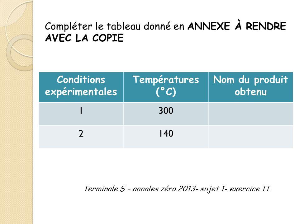 Compléter le tableau donné en ANNEXE À RENDRE AVEC LA COPIE Conditions expérimentales Températures (°C) Nom du produit obtenu 1300 2140 Terminale S –
