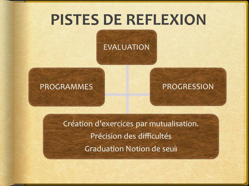 PISTES DE REFLEXION EVALUATION PROGRAMMES PROGRESSION Création dexercices par mutualisation. Précision des difficultés Graduation Notion de seui l