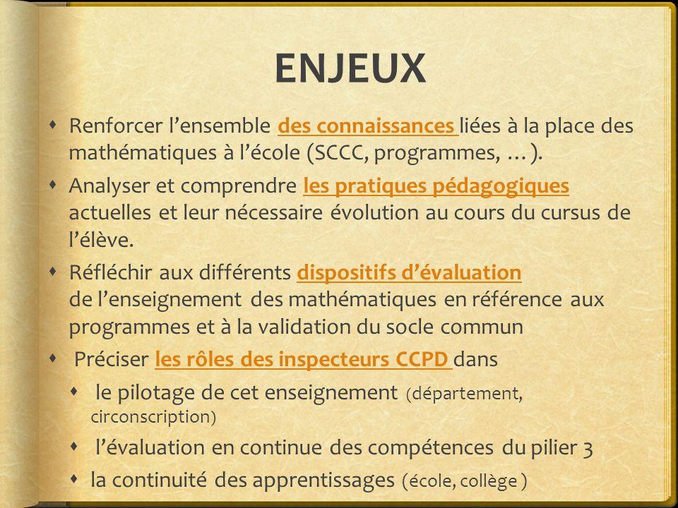 ENJEUX Renforcer lensemble des connaissances liées à la place des mathématiques à lécole (SCCC, programmes, …). des connaissances Analyser et comprend