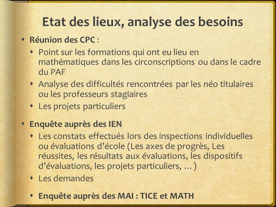 Etat des lieux, analyse des besoins Réunion des CPC : Point sur les formations qui ont eu lieu en mathématiques dans les circonscriptions ou dans le c