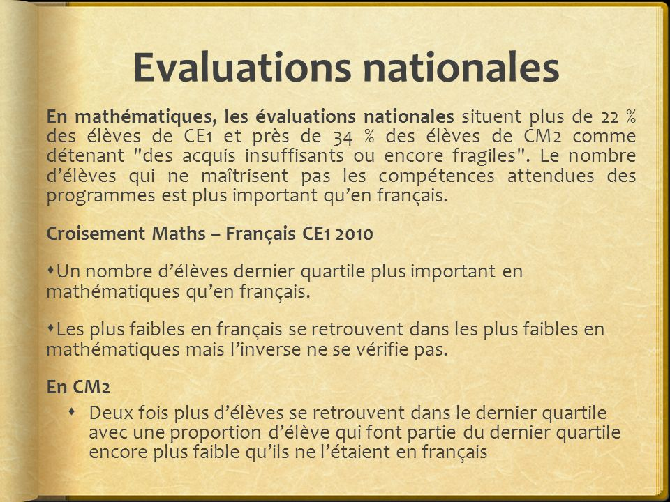 Evaluations nationales En mathématiques, les évaluations nationales situent plus de 22 % des élèves de CE1 et près de 34 % des élèves de CM2 comme détenant des acquis insuffisants ou encore fragiles .