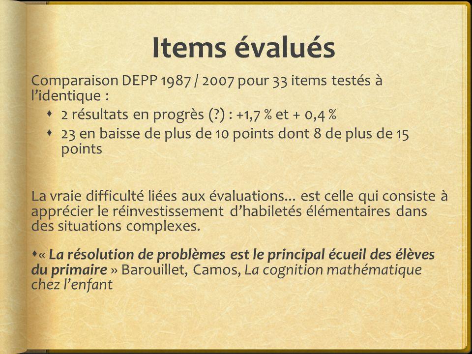 Items évalués Comparaison DEPP 1987 / 2007 pour 33 items testés à lidentique : 2 résultats en progrès (?) : +1,7 % et + 0,4 % 23 en baisse de plus de 10 points dont 8 de plus de 15 points La vraie difficulté liées aux évaluations...