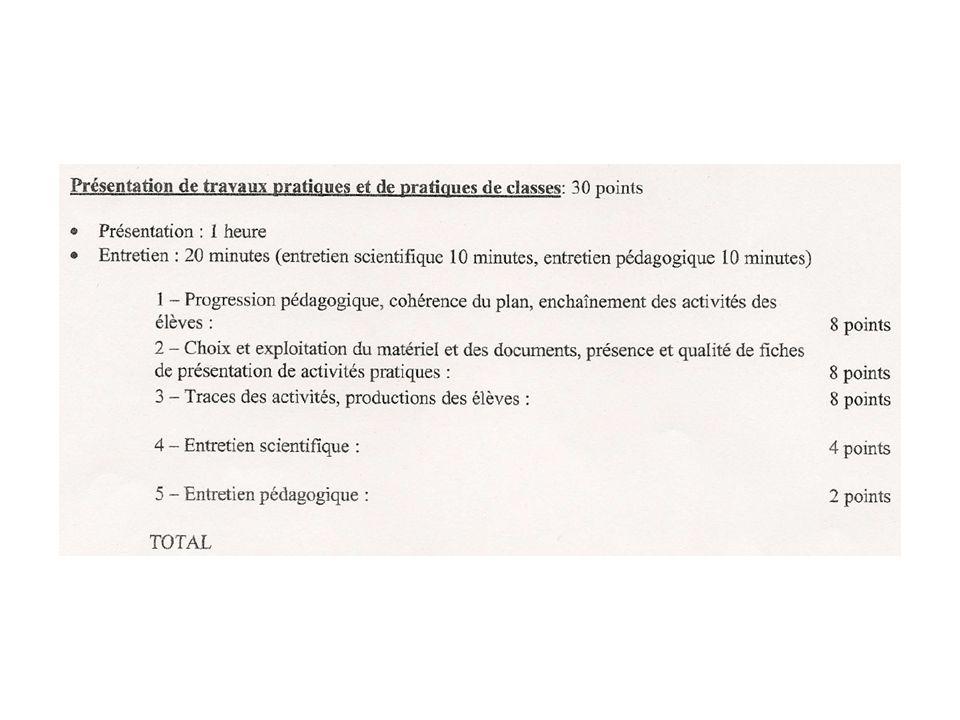 Séance du 21/03/2012 Lévolution : faits et concepts (TS) Caractères homologues et recherche de parenté.