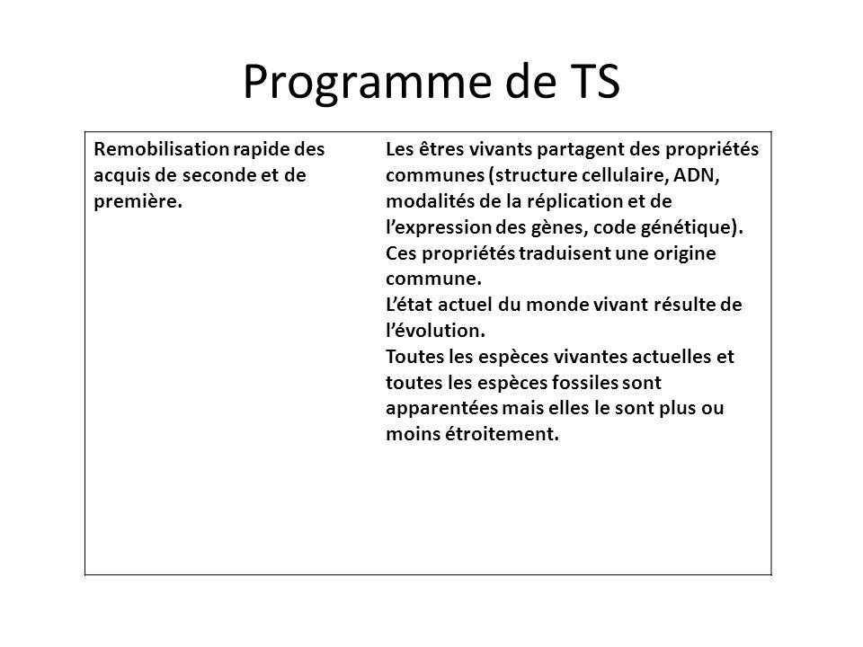 Programme de TS Remobilisation rapide des acquis de seconde et de première. Les êtres vivants partagent des propriétés communes (structure cellulaire,