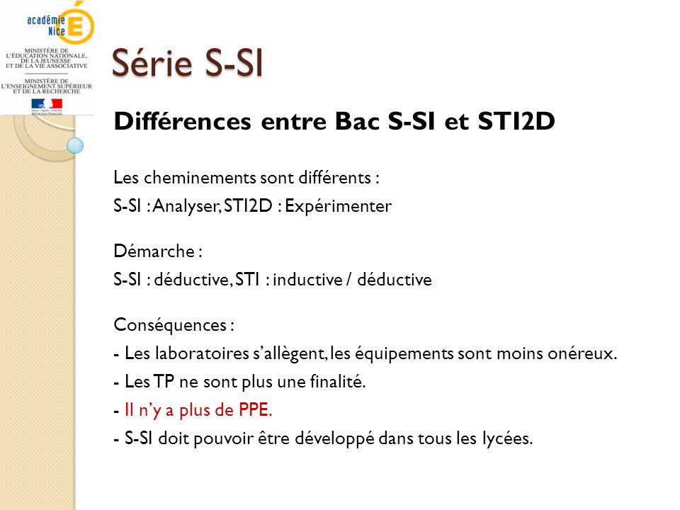 Série S-SI Différences entre Bac S-SI et STI2D Les cheminements sont différents : S-SI : Analyser, STI2D : Expérimenter Démarche : S-SI : déductive, S