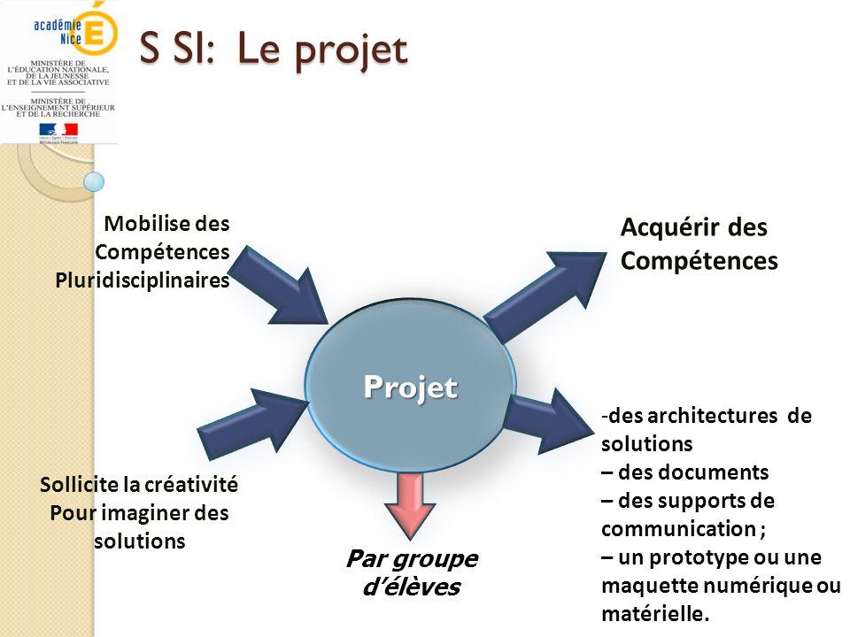 Projet Acquérir des Compétences Mobilise des Compétences Pluridisciplinaires Sollicite la créativité Pour imaginer des solutions S SI: Le projet -des
