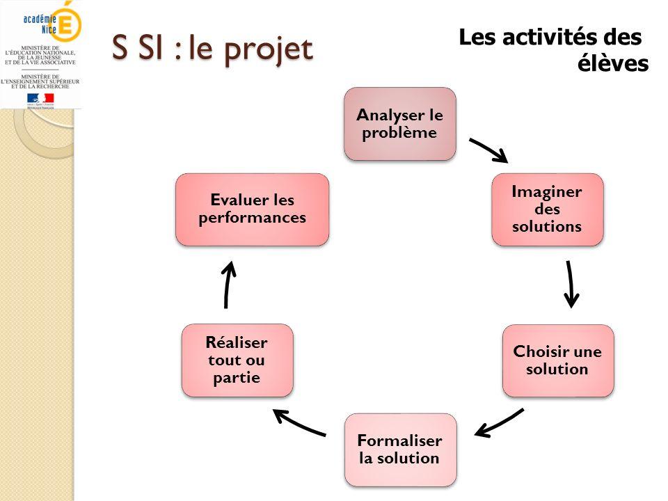 S SI : le projet Analyser le problème Imaginer des solutions Choisir une solution Formaliser la solution Réaliser tout ou partie Evaluer les performan
