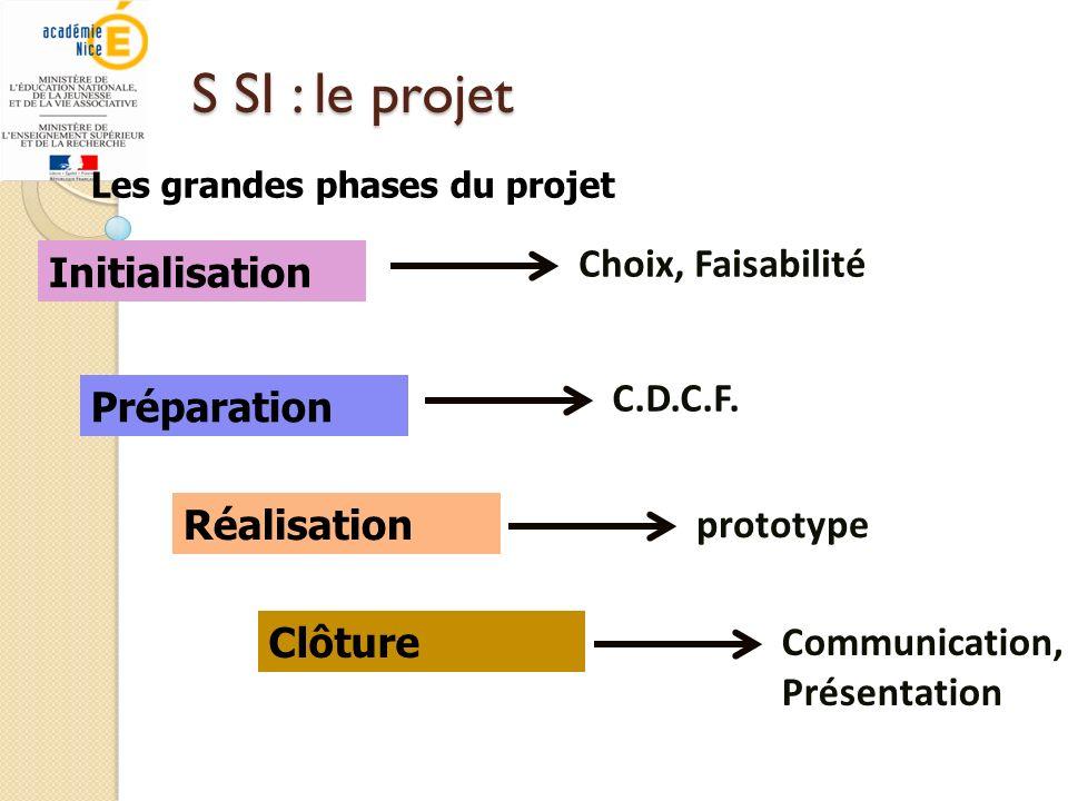Initialisation Préparation Réalisation Clôture Les grandes phases du projet S SI : le projet Choix, Faisabilité C.D.C.F. prototype Communication, Prés