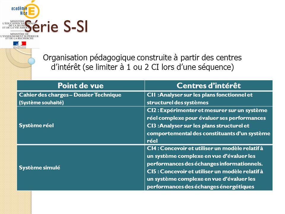 Série S-SI Organisation pédagogique construite à partir des centres dintérêt (se limiter à 1 ou 2 CI lors dune séquence) Point de vueCentres dintérêt