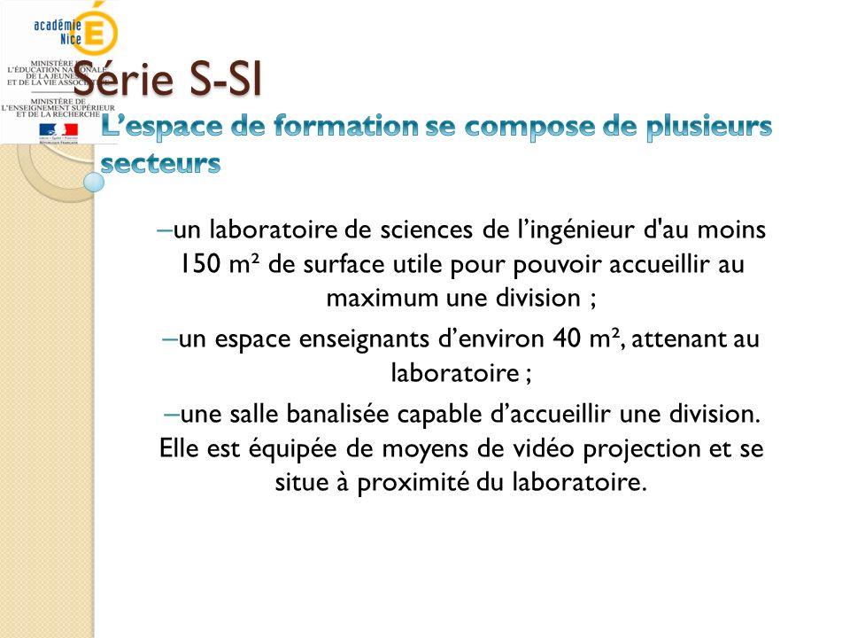 Série S-SI