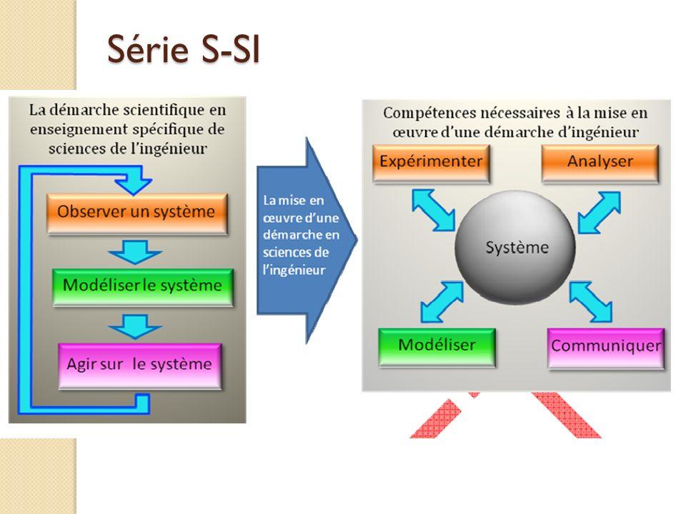 Série S-SI La progression Elle est unique (et non plus référée au GM ou au GE).