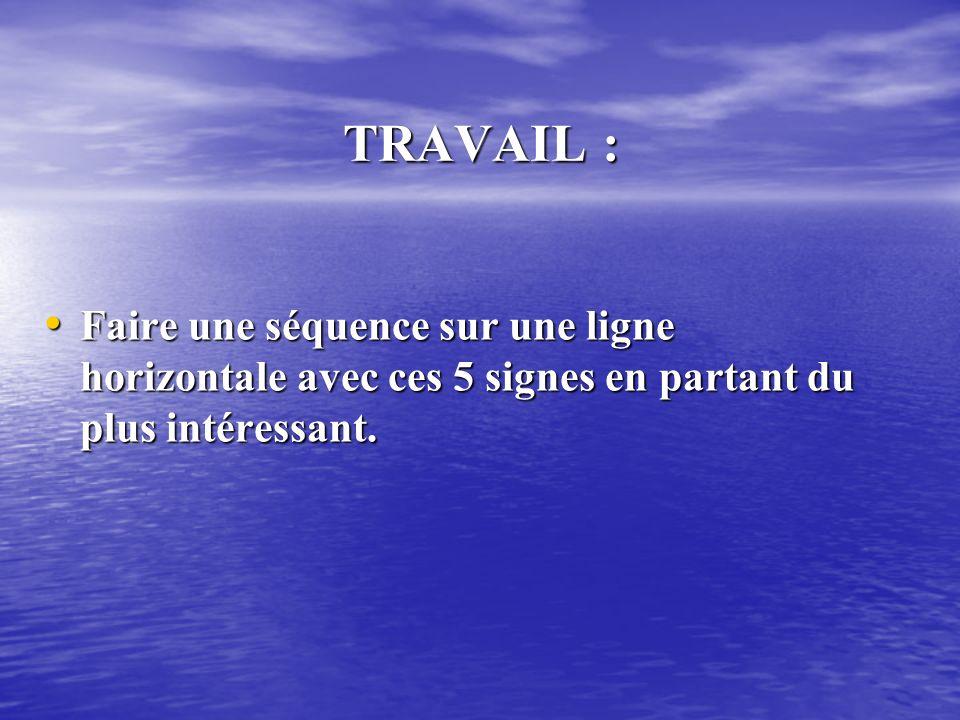 TRAVAIL : Faire une séquence sur une ligne horizontale avec ces 5 signes en partant du plus intéressant.
