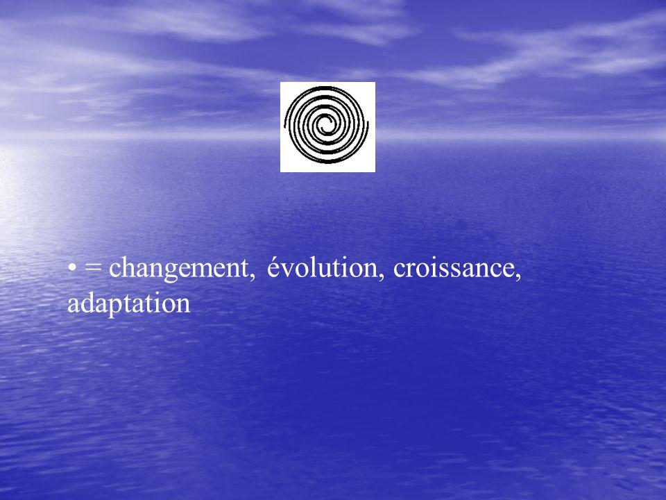 = changement, évolution, croissance, adaptation
