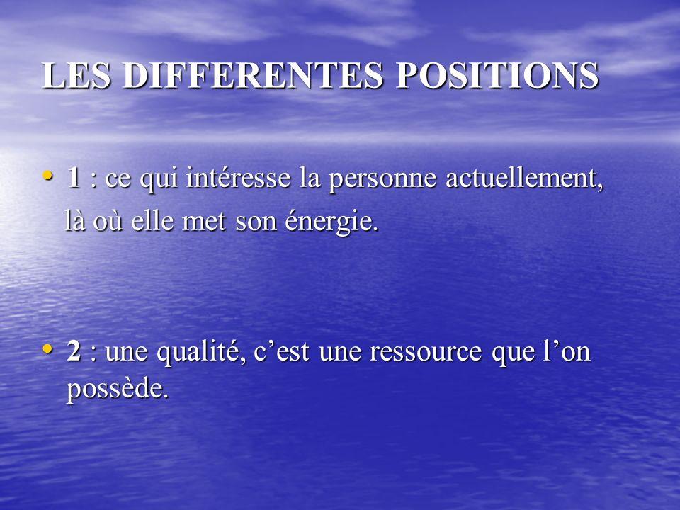 LES DIFFERENTES POSITIONS 1 : ce qui intéresse la personne actuellement, 1 : ce qui intéresse la personne actuellement, là où elle met son énergie. là