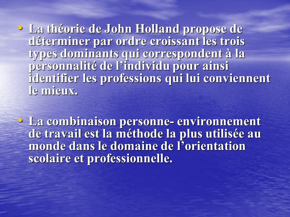La théorie de John Holland propose de déterminer par ordre croissant les trois types dominants qui correspondent à la personnalité de lindividu pour ainsi identifier les professions qui lui conviennent le mieux.