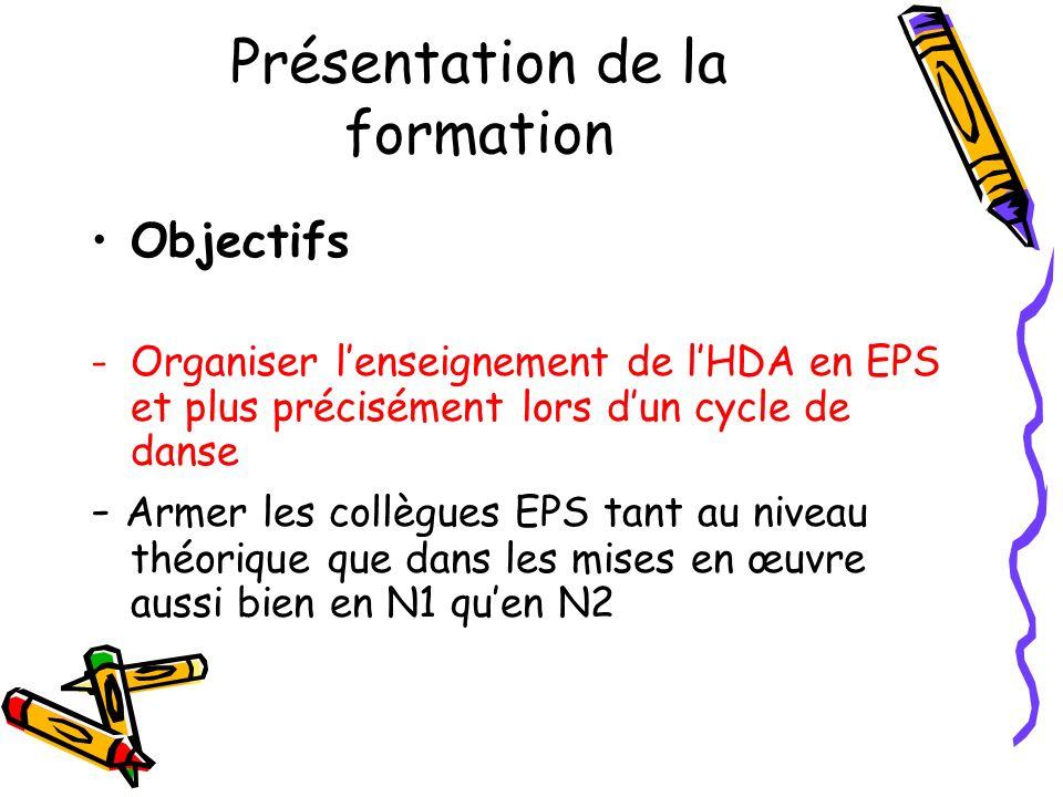 Présentation de la formation Objectifs -Organiser lenseignement de lHDA en EPS et plus précisément lors dun cycle de danse - Armer les collègues EPS t