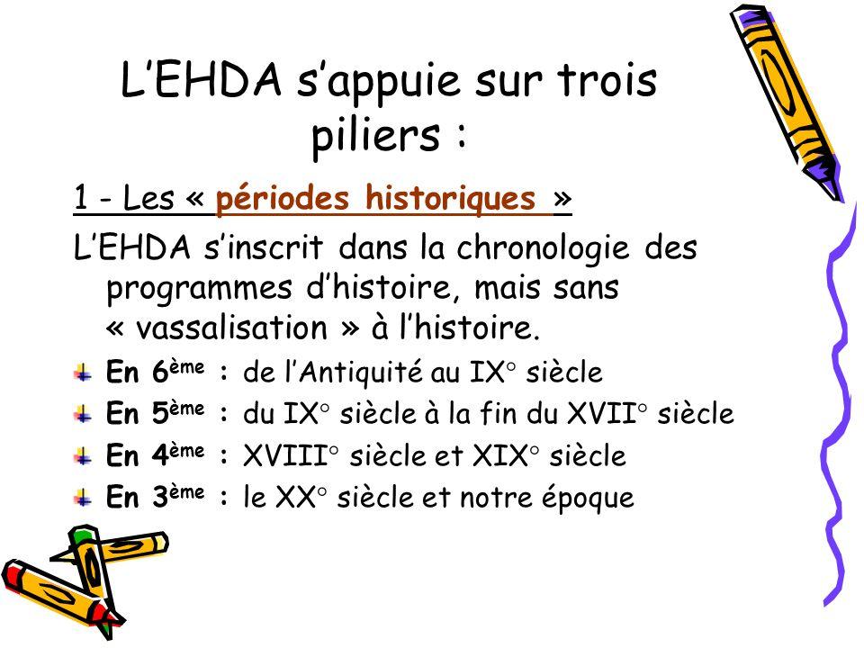 LEHDA sappuie sur trois piliers : 1 - Les « périodes historiques » LEHDA sinscrit dans la chronologie des programmes dhistoire, mais sans « vassalisat