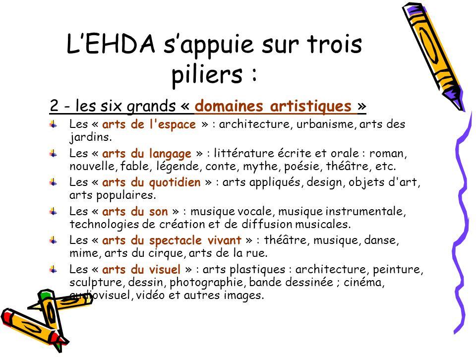 LEHDA sappuie sur trois piliers : 2 - les six grands « domaines artistiques » Les « arts de l'espace » : architecture, urbanisme, arts des jardins. Le