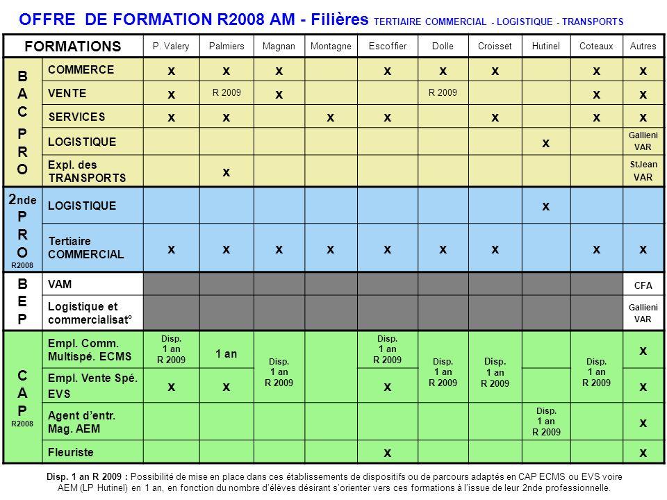 OFFRE DE FORMATION R2008 AM - Filières TERTIAIRE COMMERCIAL - LOGISTIQUE - TRANSPORTS FORMATIONS P. ValeryPalmiersMagnanMontagneEscoffierDolleCroisset