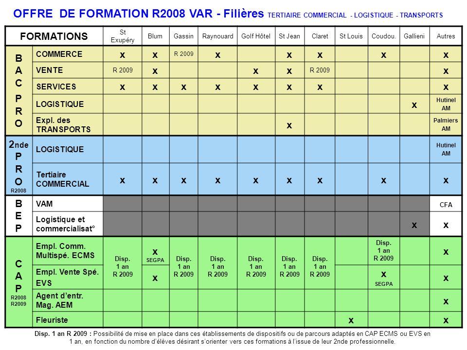 OFFRE DE FORMATION R2008 VAR - Filières TERTIAIRE COMMERCIAL - LOGISTIQUE - TRANSPORTS FORMATIONS St Exupéry BlumGassinRaynouardGolf HôtelSt JeanClare