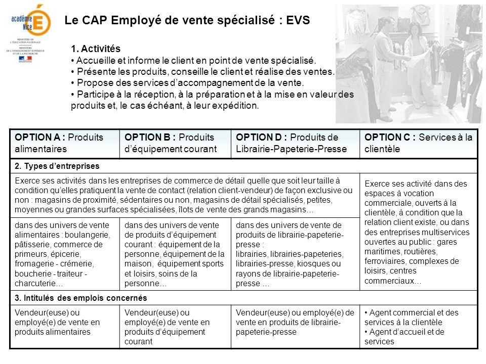 Le CAP Employé de vente spécialisé : EVS 1. Activités Accueille et informe le client en point de vente spécialisé. Présente les produits, conseille le