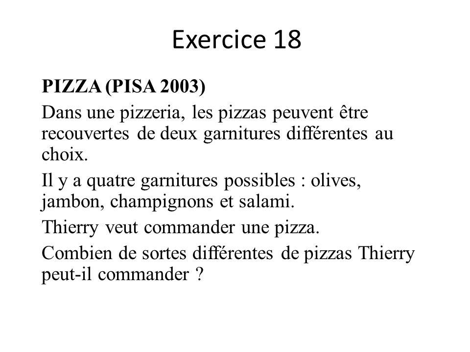 Exercice 18 PIZZA (PISA 2003) Dans une pizzeria, les pizzas peuvent être recouvertes de deux garnitures différentes au choix. Il y a quatre garnitures