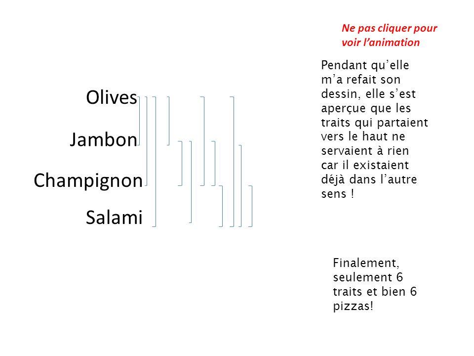 Olives Jambon Champignon Salami Pendant quelle ma refait son dessin, elle sest aperçue que les traits qui partaient vers le haut ne servaient à rien c