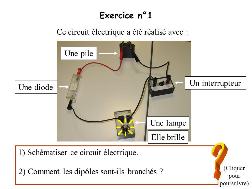 Exercice n°1 Ce circuit électrique a été réalisé avec : Une diode Un interrupteur Une lampe Une pile Elle brille 1) Schématiser ce circuit électrique.