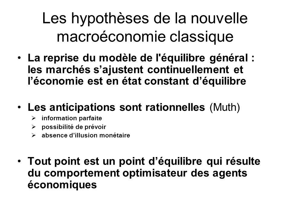 Les hypothèses de la nouvelle macroéconomie classique La reprise du modèle de l'équilibre général : les marchés sajustent continuellement et léconomie