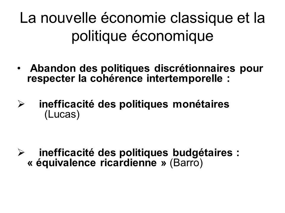 La nouvelle économie classique et la politique économique Abandon des politiques discrétionnaires pour respecter la cohérence intertemporelle : ineffi