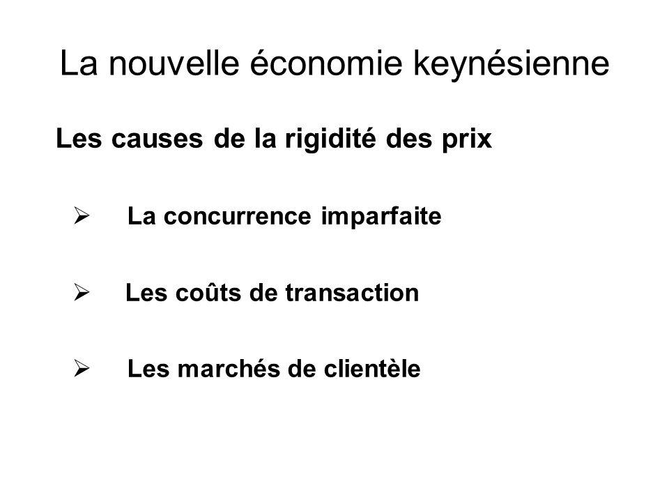 La nouvelle économie keynésienne Les causes de la rigidité des prix La concurrence imparfaite Les coûts de transaction Les marchés de clientèle