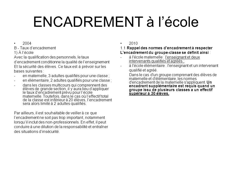 ENCADREMENT à lécole 2004 B - Taux dencadrement 1) À lécole Avec la qualification des personnels, le taux dencadrement conditionne la qualité de lense