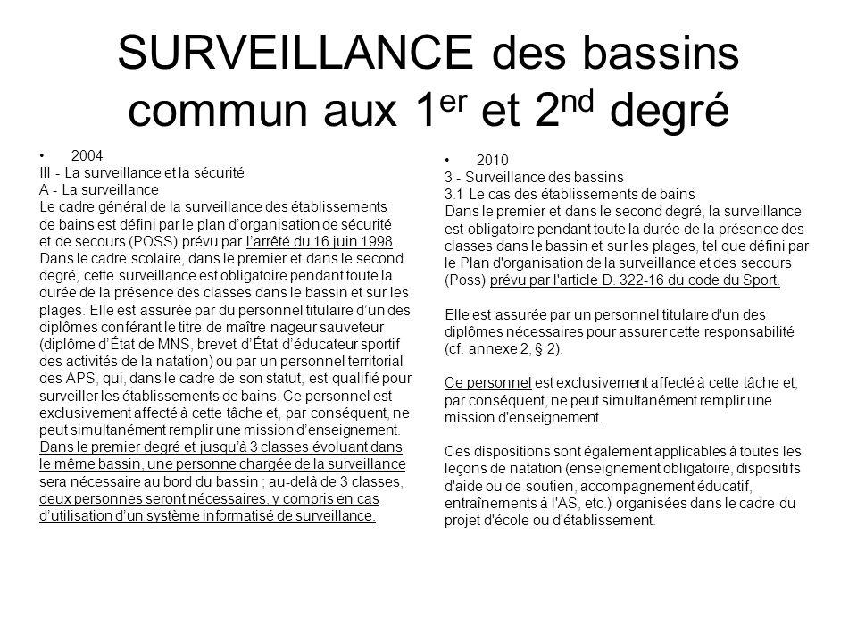SURVEILLANCE des bassins commun aux 1 er et 2 nd degré 2004 III - La surveillance et la sécurité A - La surveillance Le cadre général de la surveillan