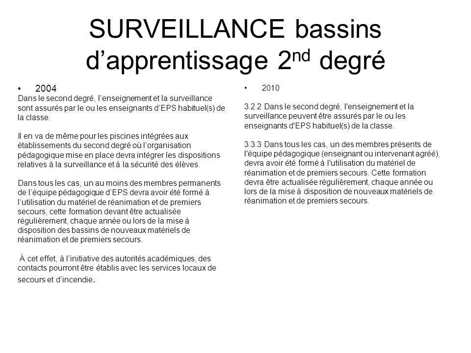 SURVEILLANCE bassins dapprentissage 2 nd degré 2004 Dans le second degré, lenseignement et la surveillance sont assurés par le ou les enseignants dEPS