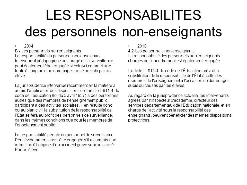 LES RESPONSABILITES des personnels non-enseignants 2004 B - Les personnels non enseignants La responsabilité du personnel non enseignant, Intervenant