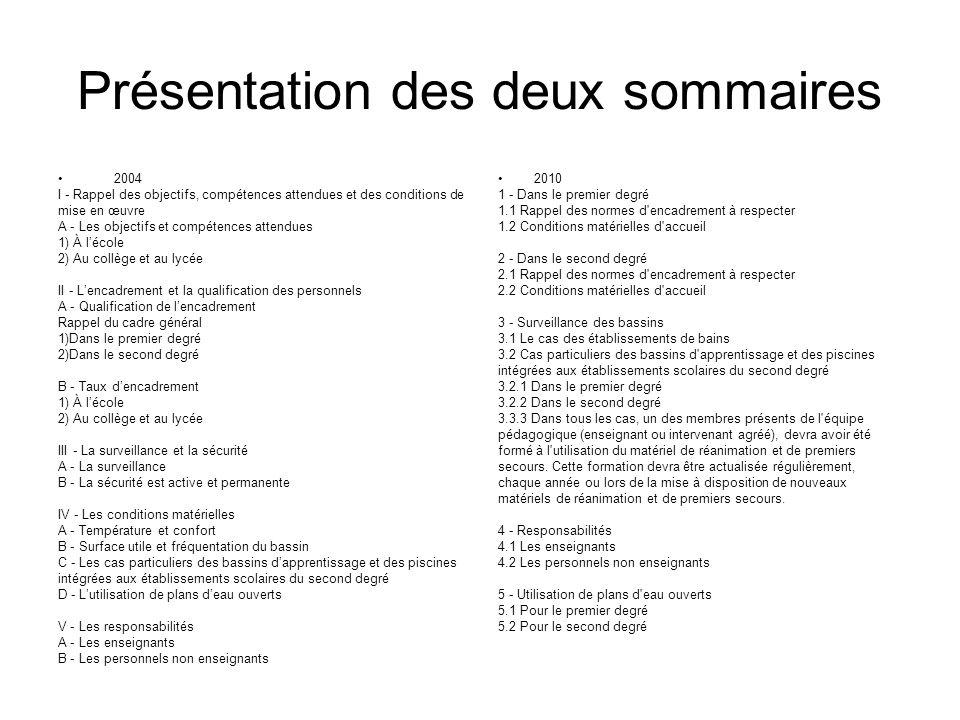 Présentation des deux sommaires 2004 I - Rappel des objectifs, compétences attendues et des conditions de mise en œuvre A - Les objectifs et compétenc